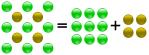 centered_square_number_13_as_sum_of_two_square_numbers-svg