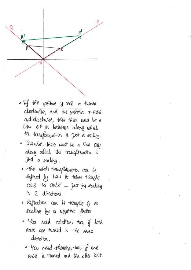 linear-tf2