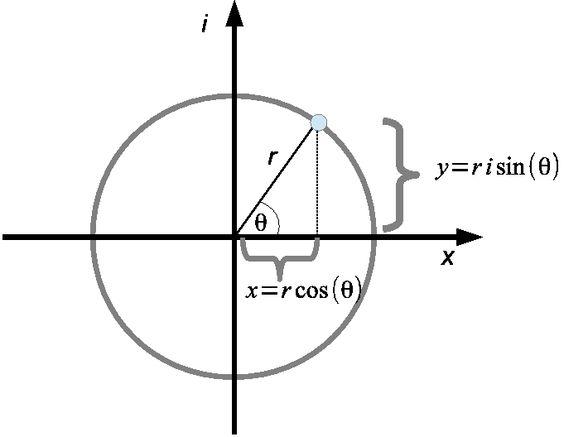 Complex numbers homework – Imaginary Number Worksheet