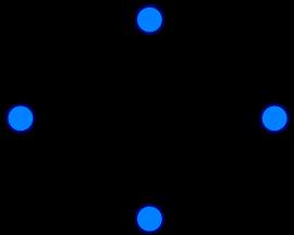 sevenbridgesgraph