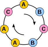 166px-proofs-of-fermats-little-theorem-bracelet1-svg