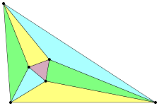 450px-Morley_triangle.svg