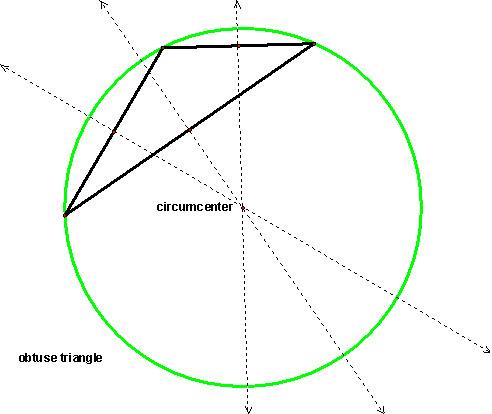 circumcenter_obtuse