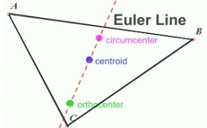 Euler3
