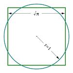 Squaring_the_circle.svg