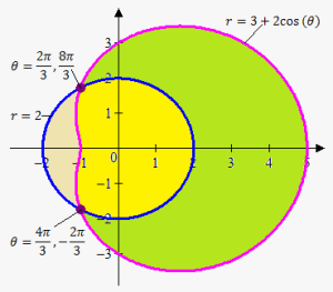6_1_polar_example_2