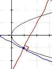 normal_line_1