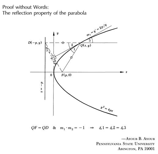 reflective-parabola