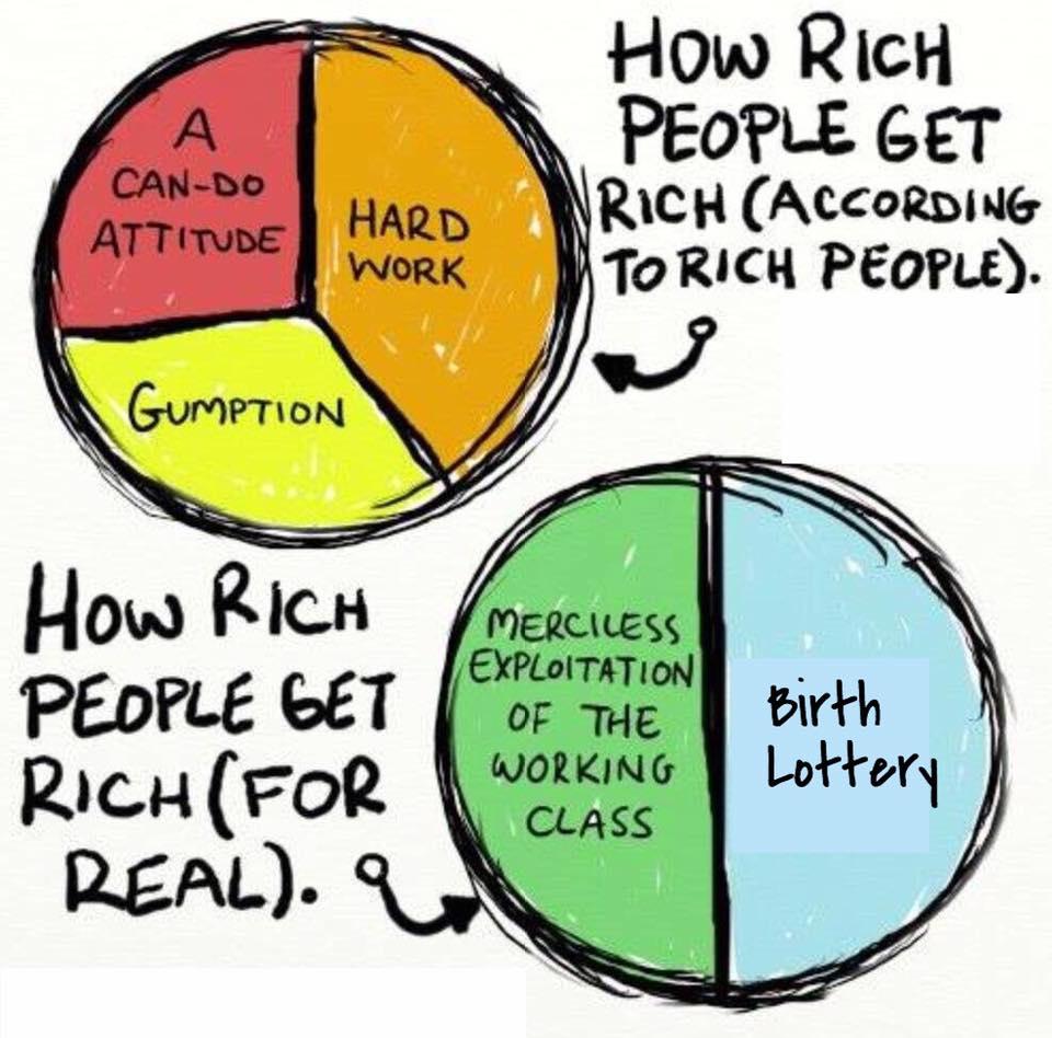 A Pie Chart A Minimum Of Blind Calculation